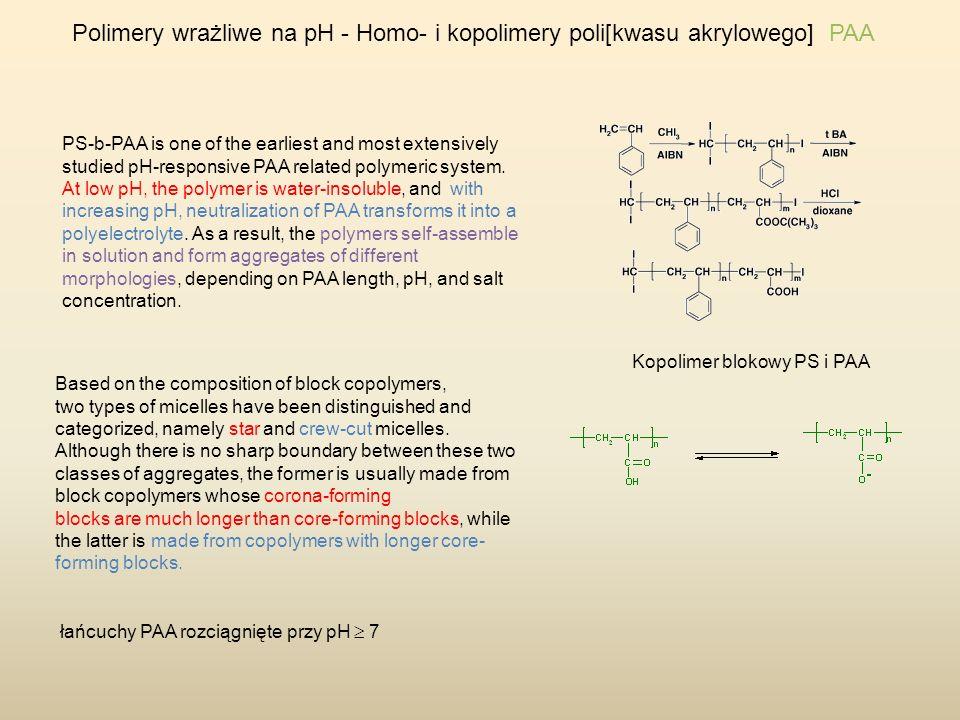 Polimery wrażliwe na pH - Homo- i kopolimery poli[kwasu akrylowego] PAA